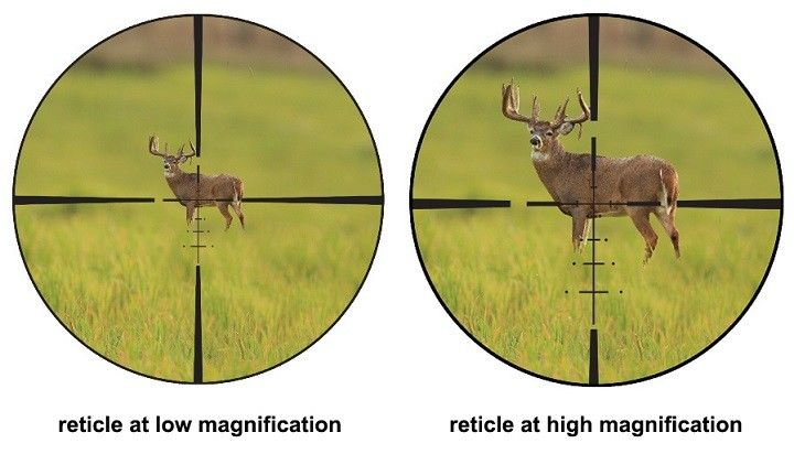 scopes magnification