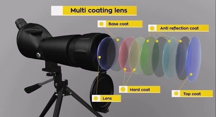 scope multi coating lens