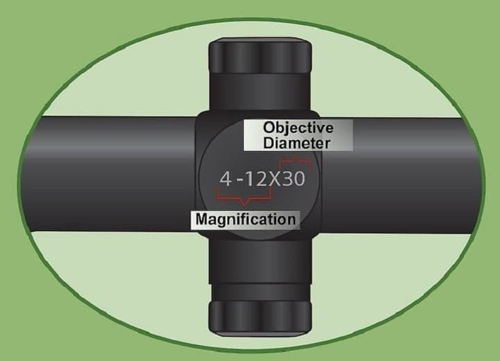 scope objective lens diameter